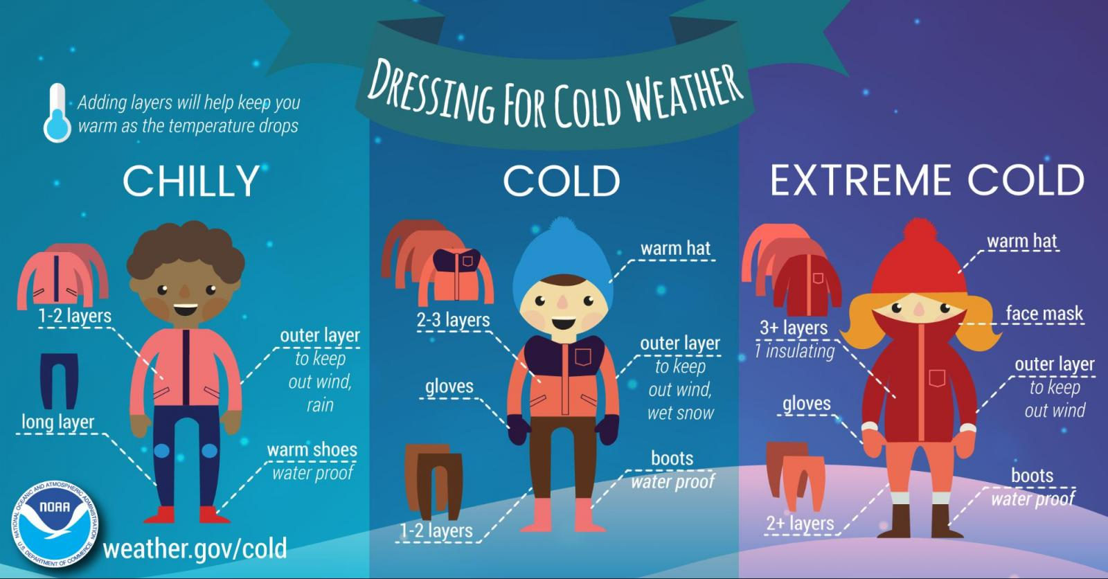 Tips for Dressing for Cold Weather