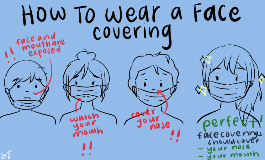How to Wear a Face Covering Correctly: your ,ask should cover your nose, mouth, and chin